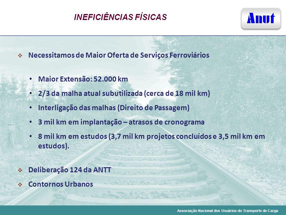 Associação Nacional dos Usuários do Transporte de Carga INEFICIÊNCIAS FÍSICAS Necessitamos de Maior Oferta de Serviços Ferroviários Maior Extensão: 52