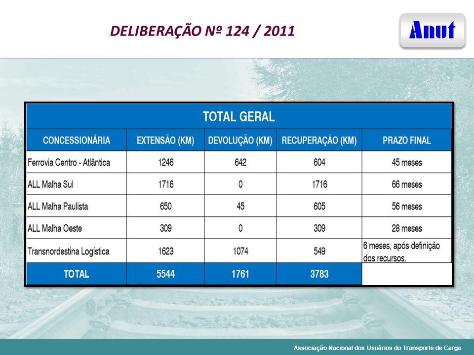 Associação Nacional dos Usuários do Transporte de Carga DELIBERAÇÃO Nº 124 / 2011