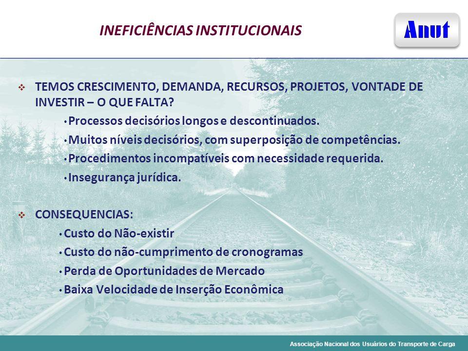 Associação Nacional dos Usuários do Transporte de Carga INEFICIÊNCIAS INSTITUCIONAIS TEMOS CRESCIMENTO, DEMANDA, RECURSOS, PROJETOS, VONTADE DE INVEST