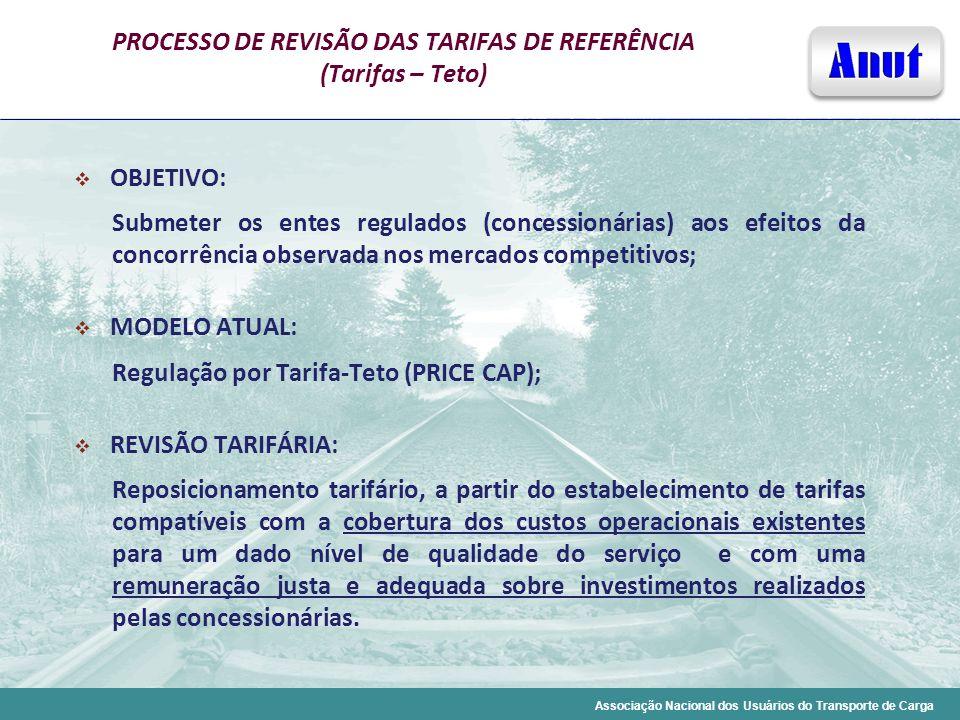 Associação Nacional dos Usuários do Transporte de Carga PROCESSO DE REVISÃO DAS TARIFAS DE REFERÊNCIA (Tarifas – Teto) OBJETIVO: Submeter os entes reg