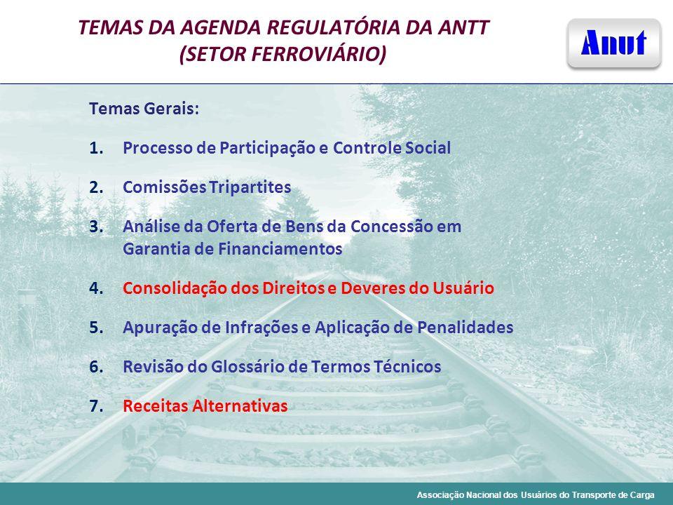 Associação Nacional dos Usuários do Transporte de Carga TEMAS DA AGENDA REGULATÓRIA DA ANTT (SETOR FERROVIÁRIO) Temas Gerais: 1.Processo de Participaç