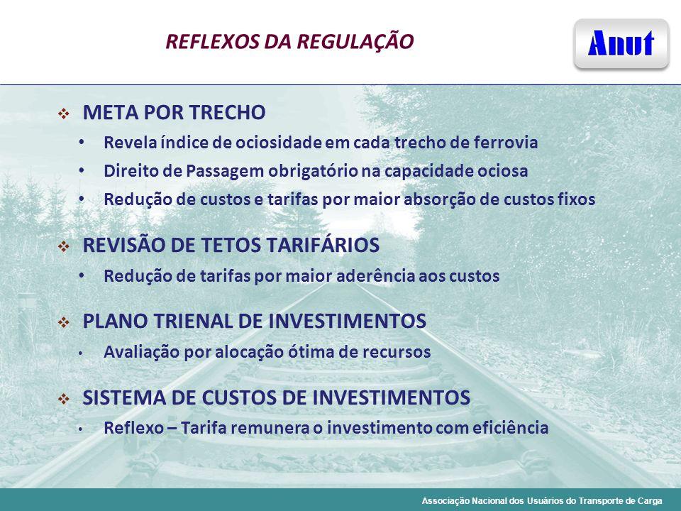 Associação Nacional dos Usuários do Transporte de Carga REFLEXOS DA REGULAÇÃO META POR TRECHO Revela índice de ociosidade em cada trecho de ferrovia D