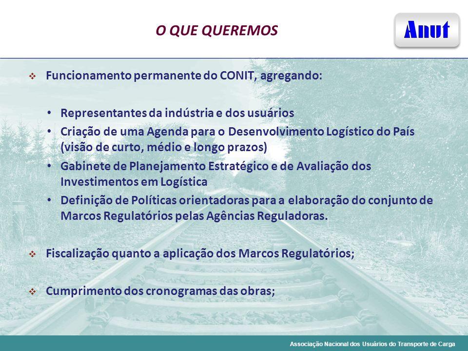 Associação Nacional dos Usuários do Transporte de Carga O QUE QUEREMOS Funcionamento permanente do CONIT, agregando: Representantes da indústria e dos