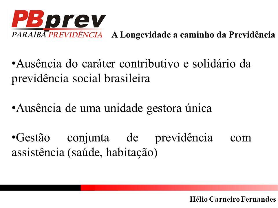 A Longevidade a caminho da Previdência Ausência do caráter contributivo e solidário da previdência social brasileira Ausência de uma unidade gestora ú