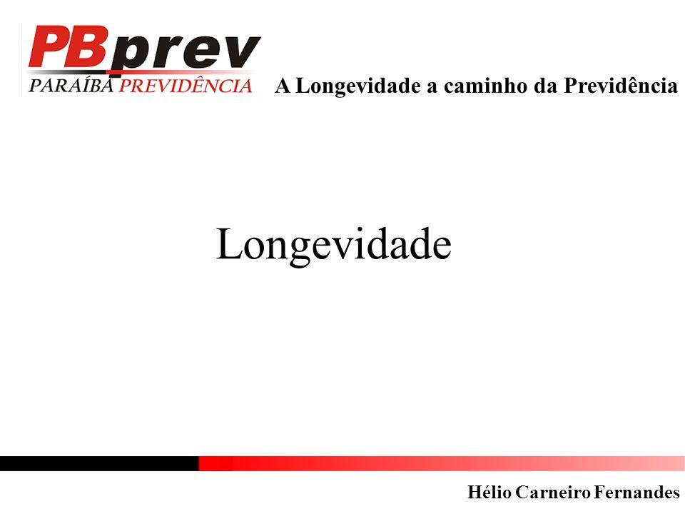 A Longevidade a caminho da Previdência Profissionalização da Previdência Equacionamento do déficit previdenciário Adequação da legislação previdenciária do ente à legislação federal Hélio Carneiro Fernandes