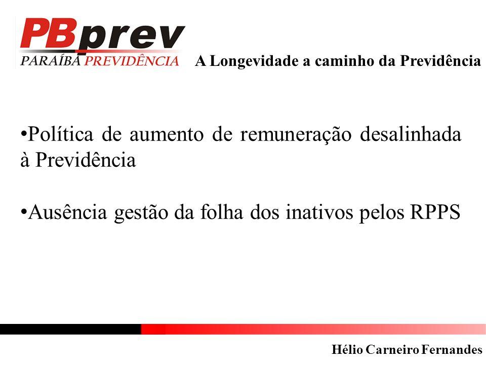 A Longevidade a caminho da Previdência Política de aumento de remuneração desalinhada à Previdência Ausência gestão da folha dos inativos pelos RPPS Hélio Carneiro Fernandes