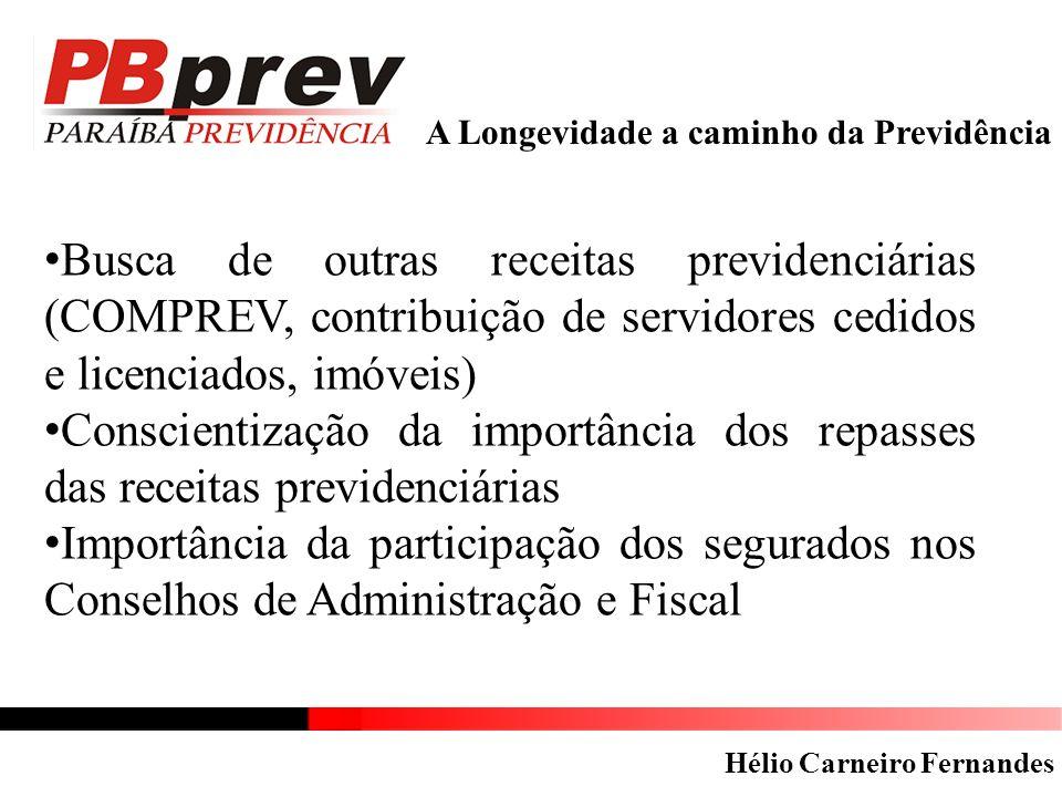 A Longevidade a caminho da Previdência Busca de outras receitas previdenciárias (COMPREV, contribuição de servidores cedidos e licenciados, imóveis) C