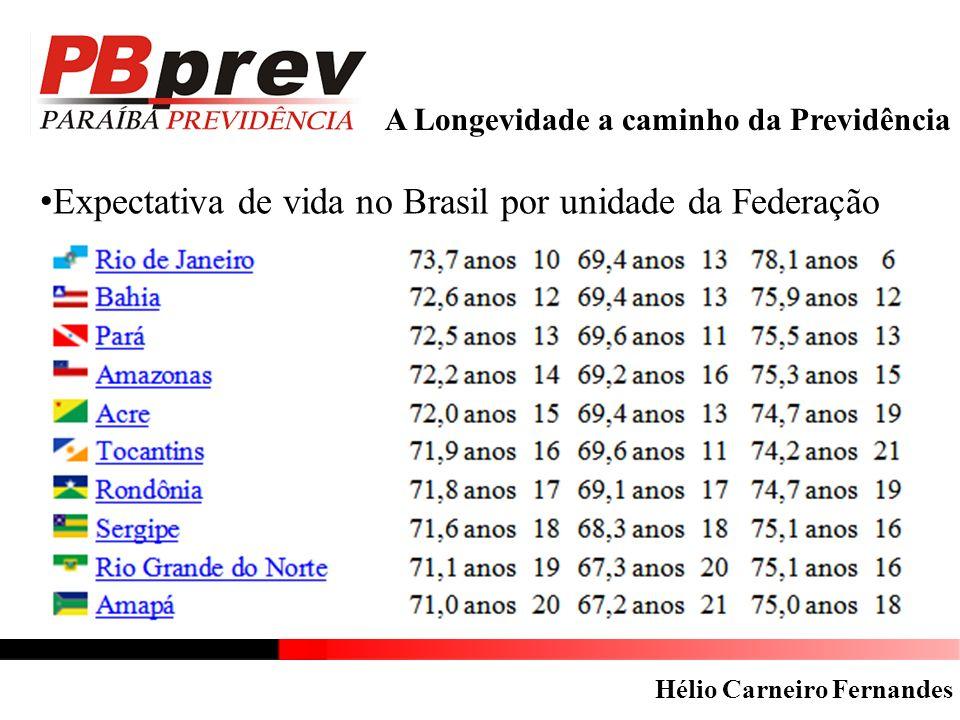 A Longevidade a caminho da Previdência Razões históricas para o déficit previdenciário Hélio Carneiro Fernandes