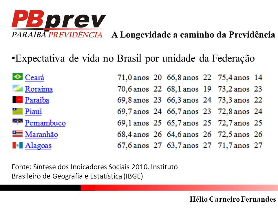 A Longevidade a caminho da Previdência Expectativa de vida no Brasil por unidade da Federação Fonte: Síntese dos Indicadores Sociais 2010.