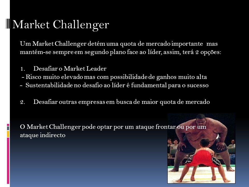 Market Challenger Um Market Challenger detém uma quota de mercado importante mas mantém-se sempre em segundo plano face ao líder, assim, terá 2 opções