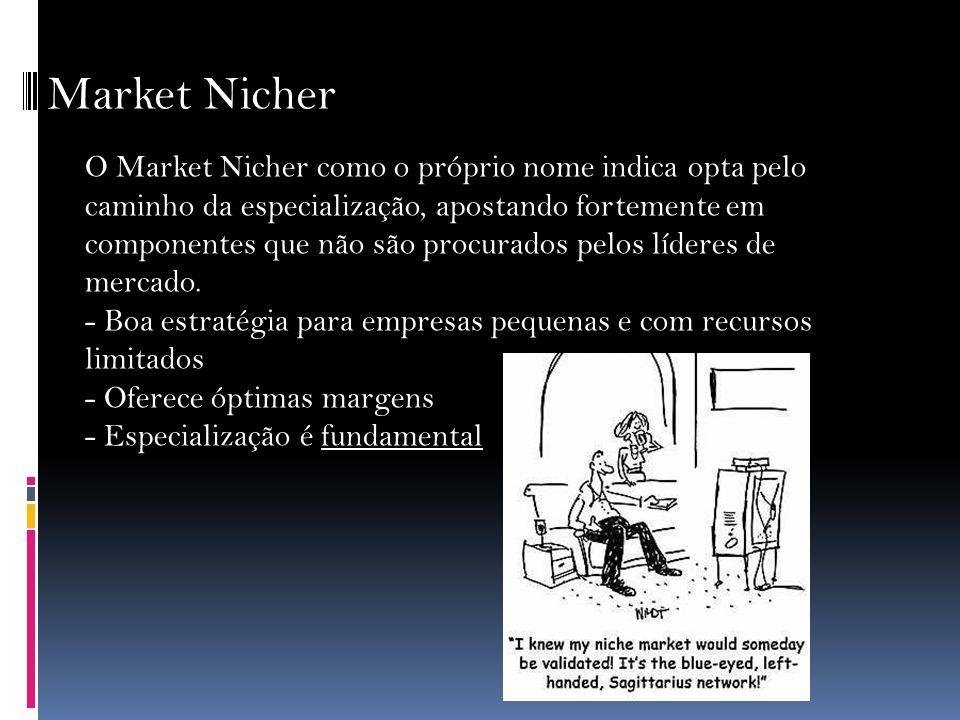 Market Nicher O Market Nicher como o próprio nome indica opta pelo caminho da especialização, apostando fortemente em componentes que não são procurad