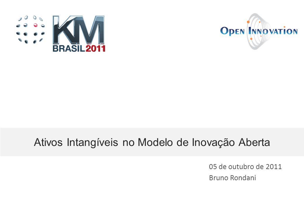05 de outubro de 2011 Bruno Rondani Ativos Intangíveis no Modelo de Inovação Aberta