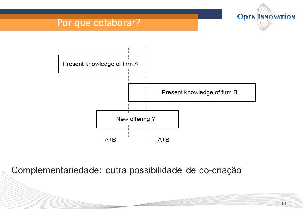 Por que colaborar? 10 Complementariedade: outra possibilidade de co-criação