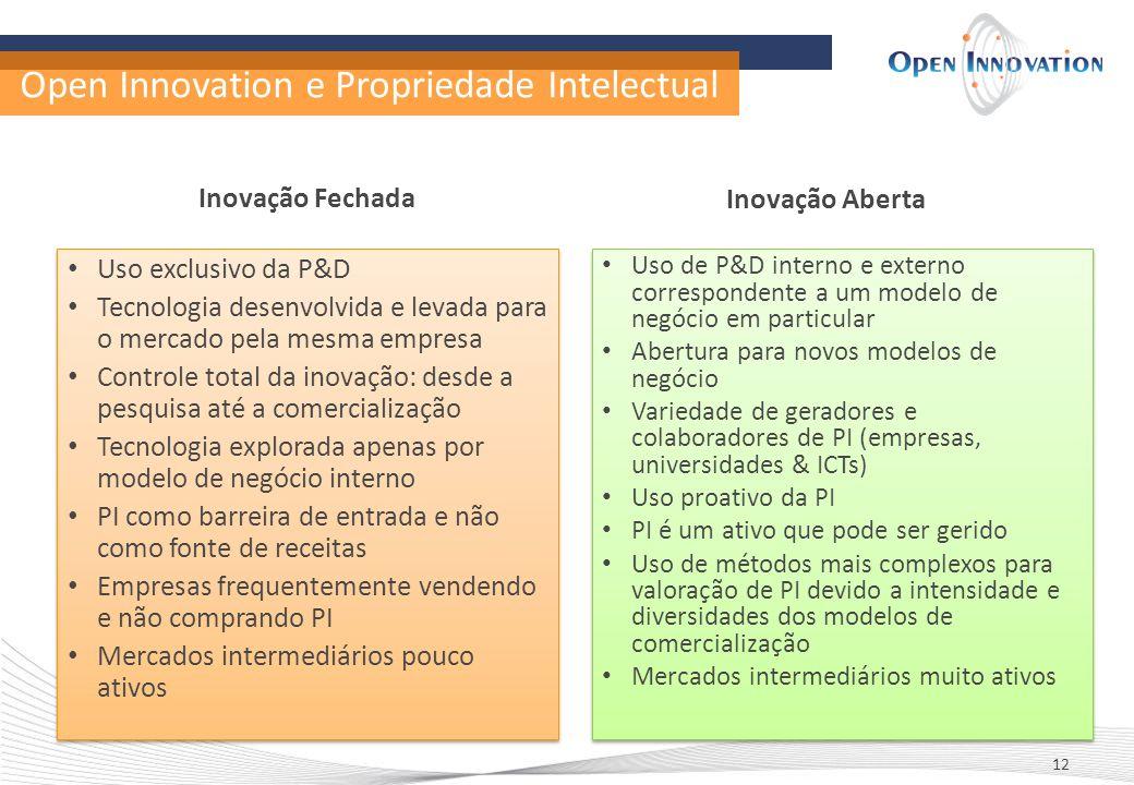 Open Innovation e Propriedade Intelectual 12 Inovação Fechada Uso exclusivo da P&D Tecnologia desenvolvida e levada para o mercado pela mesma empresa Controle total da inovação: desde a pesquisa até a comercialização Tecnologia explorada apenas por modelo de negócio interno PI como barreira de entrada e não como fonte de receitas Empresas frequentemente vendendo e não comprando PI Mercados intermediários pouco ativos Uso exclusivo da P&D Tecnologia desenvolvida e levada para o mercado pela mesma empresa Controle total da inovação: desde a pesquisa até a comercialização Tecnologia explorada apenas por modelo de negócio interno PI como barreira de entrada e não como fonte de receitas Empresas frequentemente vendendo e não comprando PI Mercados intermediários pouco ativos Inovação Aberta Uso de P&D interno e externo correspondente a um modelo de negócio em particular Abertura para novos modelos de negócio Variedade de geradores e colaboradores de PI (empresas, universidades & ICTs) Uso proativo da PI PI é um ativo que pode ser gerido Uso de métodos mais complexos para valoração de PI devido a intensidade e diversidades dos modelos de comercialização Mercados intermediários muito ativos Uso de P&D interno e externo correspondente a um modelo de negócio em particular Abertura para novos modelos de negócio Variedade de geradores e colaboradores de PI (empresas, universidades & ICTs) Uso proativo da PI PI é um ativo que pode ser gerido Uso de métodos mais complexos para valoração de PI devido a intensidade e diversidades dos modelos de comercialização Mercados intermediários muito ativos