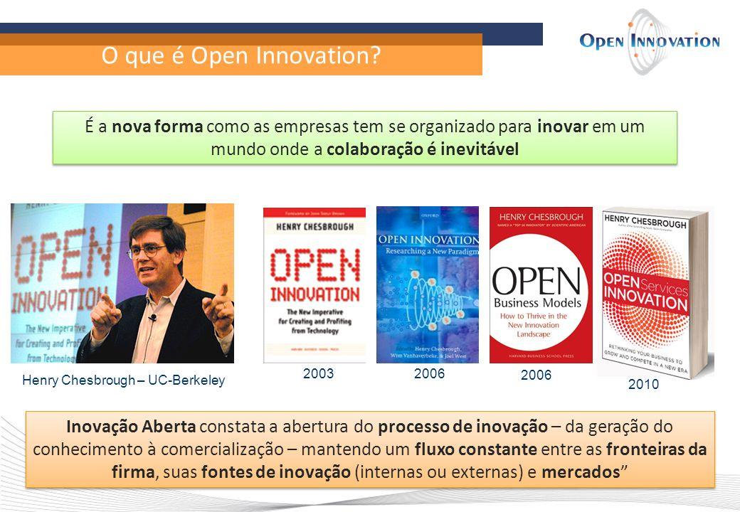 O que é Open Innovation? Inovação Aberta constata a abertura do processo de inovação – da geração do conhecimento à comercialização – mantendo um flux