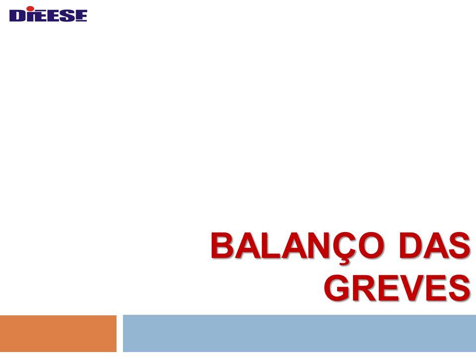 BALANÇO DAS GREVES