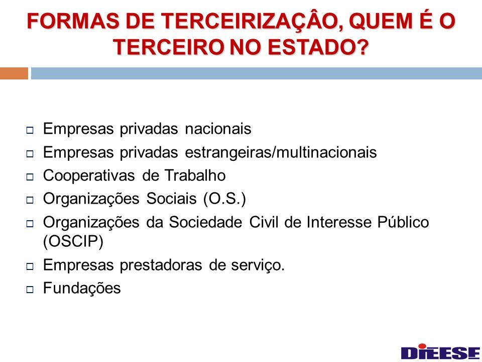 Empresas privadas nacionais Empresas privadas estrangeiras/multinacionais Cooperativas de Trabalho Organizações Sociais (O.S.) Organizações da Socieda