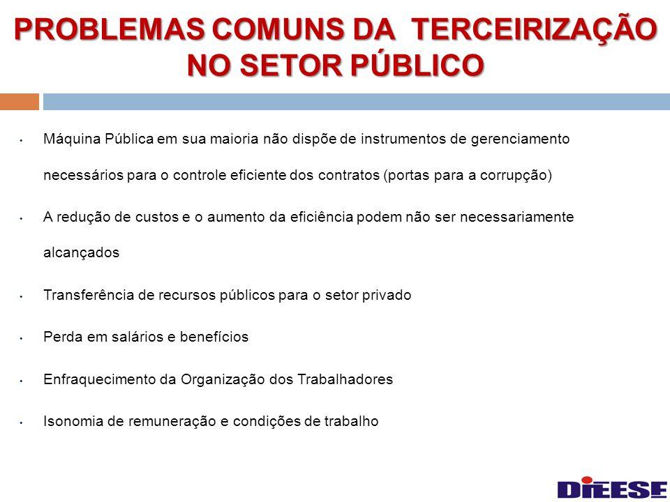 PROBLEMAS COMUNS DA TERCEIRIZAÇÃO NO SETOR PÚBLICO Máquina Pública em sua maioria não dispõe de instrumentos de gerenciamento necessários para o contr