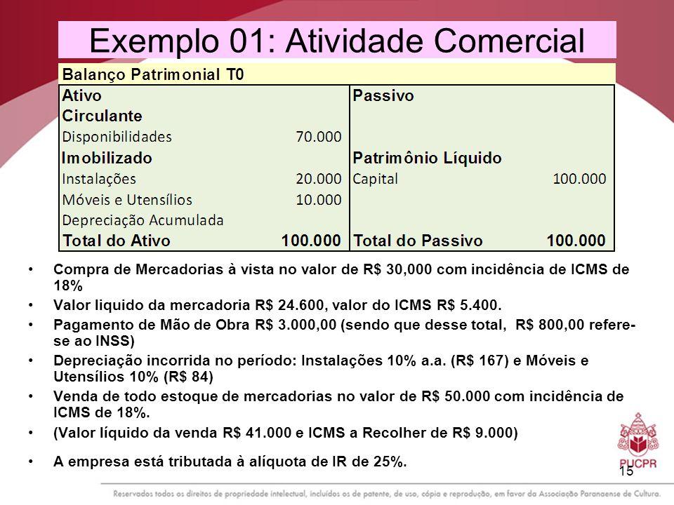 15 Exemplo 01: Atividade Comercial Compra de Mercadorias à vista no valor de R$ 30,000 com incidência de ICMS de 18% Valor liquido da mercadoria R$ 24