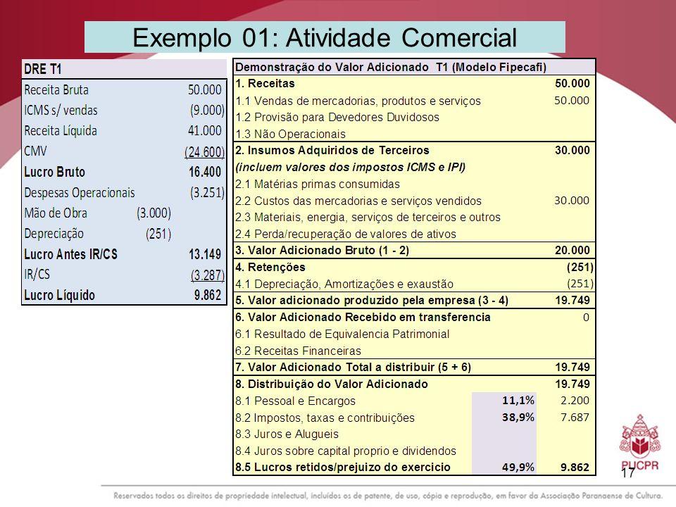 17 Exemplo 01: Atividade Comercial