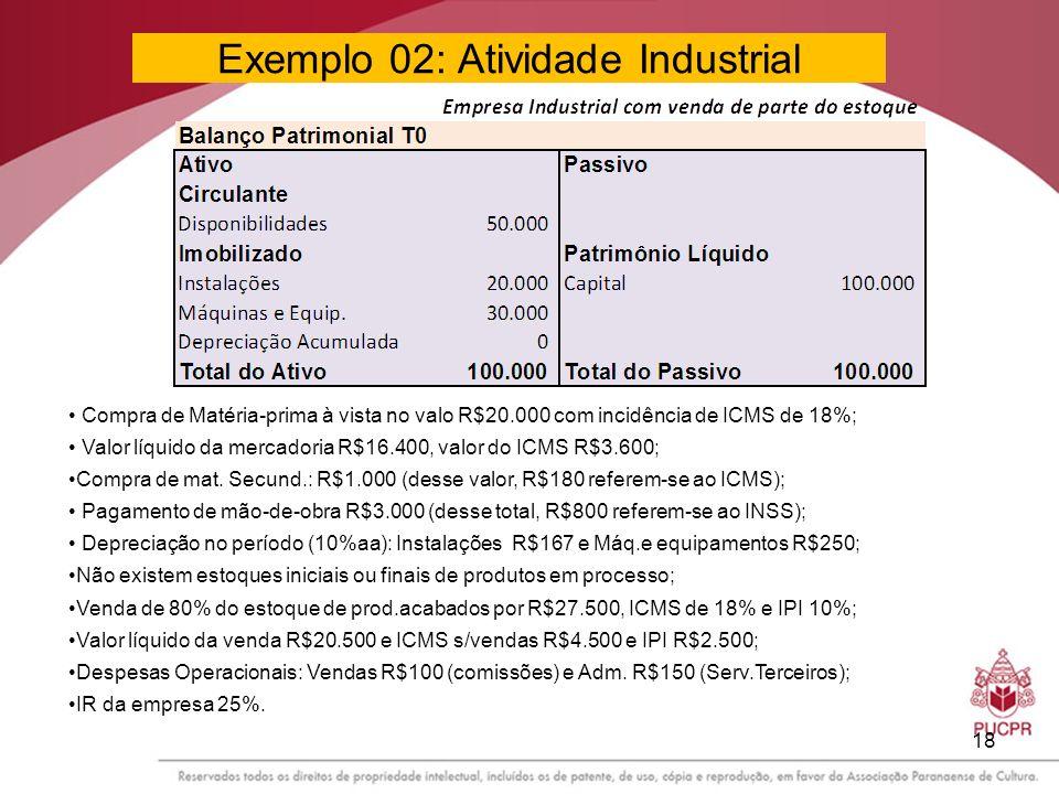 18 Compra de Matéria-prima à vista no valo R$20.000 com incidência de ICMS de 18%; Valor líquido da mercadoria R$16.400, valor do ICMS R$3.600; Compra