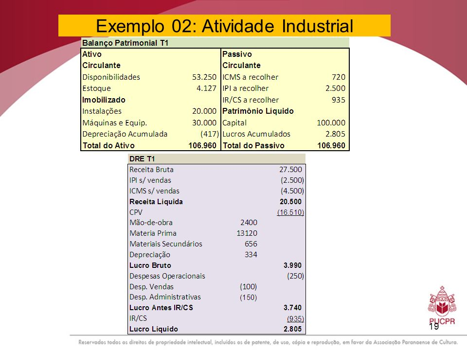 19 Exemplo 02: Atividade Industrial
