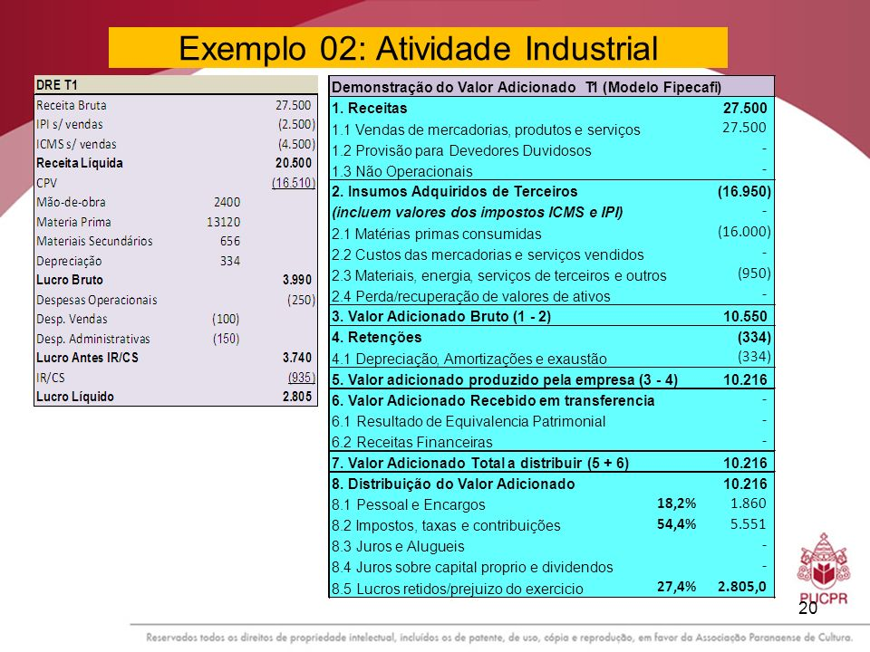 20 Exemplo 02: Atividade Industrial