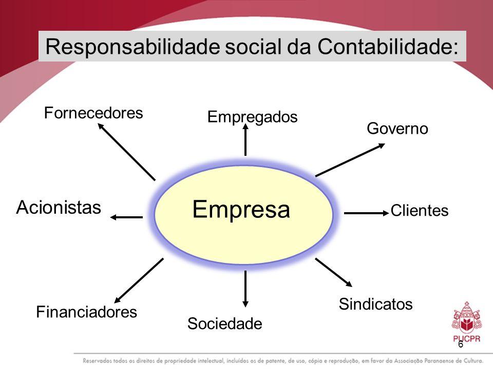 6 Empresa Fornecedores Empregados Governo Clientes Financiadores Sociedade Sindicatos Acionistas Responsabilidade social da Contabilidade: