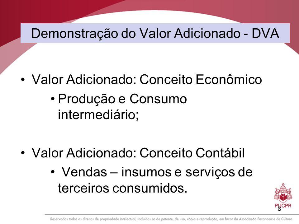 8 Demonstração do Valor Adicionado - DVA Valor Adicionado: Conceito Econômico Produção e Consumo intermediário; Valor Adicionado: Conceito Contábil Ve