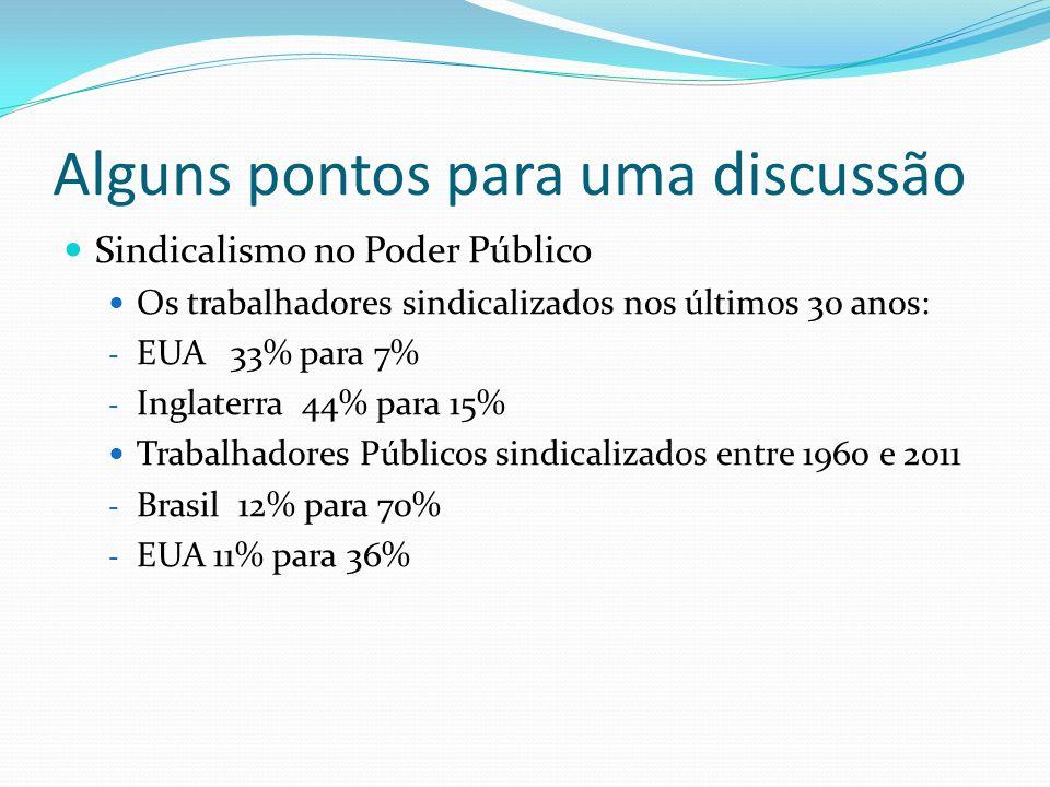 Alguns pontos para uma discussão Sindicalismo no Poder Público Os trabalhadores sindicalizados nos últimos 30 anos: - EUA 33% para 7% - Inglaterra 44% para 15% Trabalhadores Públicos sindicalizados entre 1960 e 2011 - Brasil 12% para 70% - EUA 11% para 36%