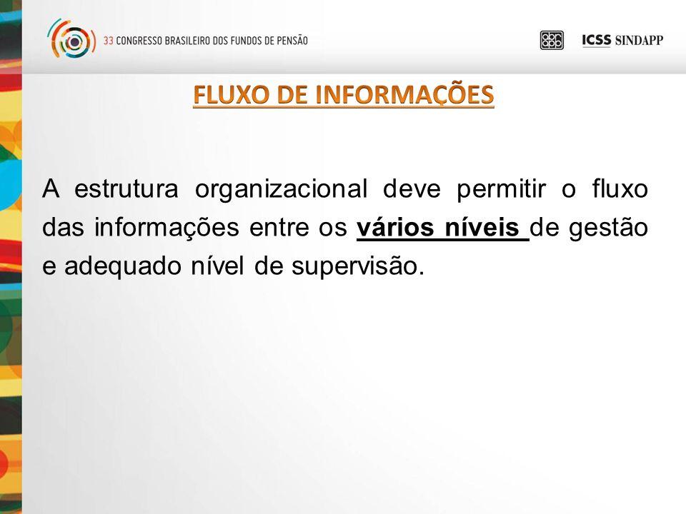 A estrutura organizacional deve permitir o fluxo das informações entre os vários níveis de gestão e adequado nível de supervisão.