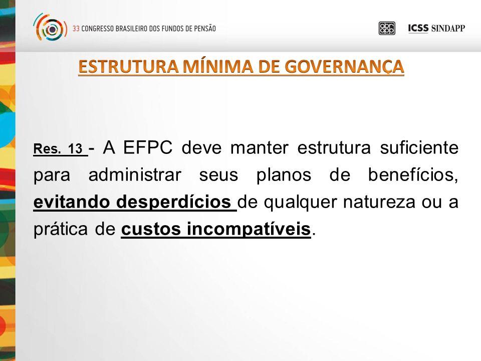 Res. 13 - A EFPC deve manter estrutura suficiente para administrar seus planos de benefícios, evitando desperdícios de qualquer natureza ou a prática