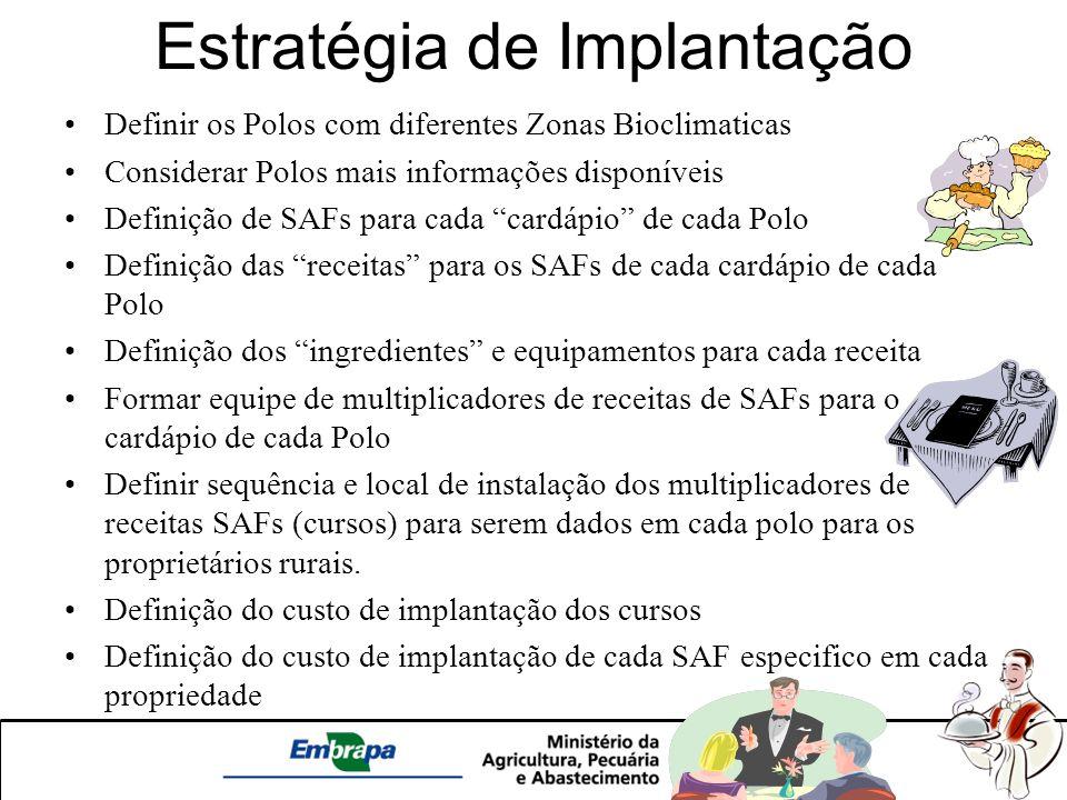Estratégia de Implantação Definir os Polos com diferentes Zonas Bioclimaticas Considerar Polos mais informações disponíveis Definição de SAFs para cad