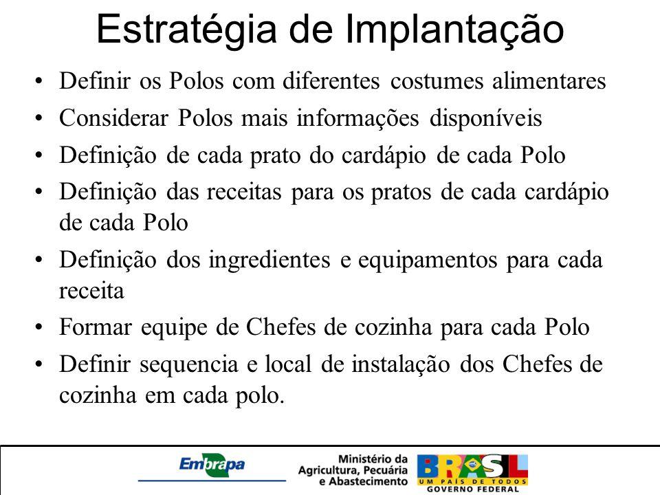 Estratégia de Implantação Definir os Polos com diferentes costumes alimentares Considerar Polos mais informações disponíveis Definição de cada prato d