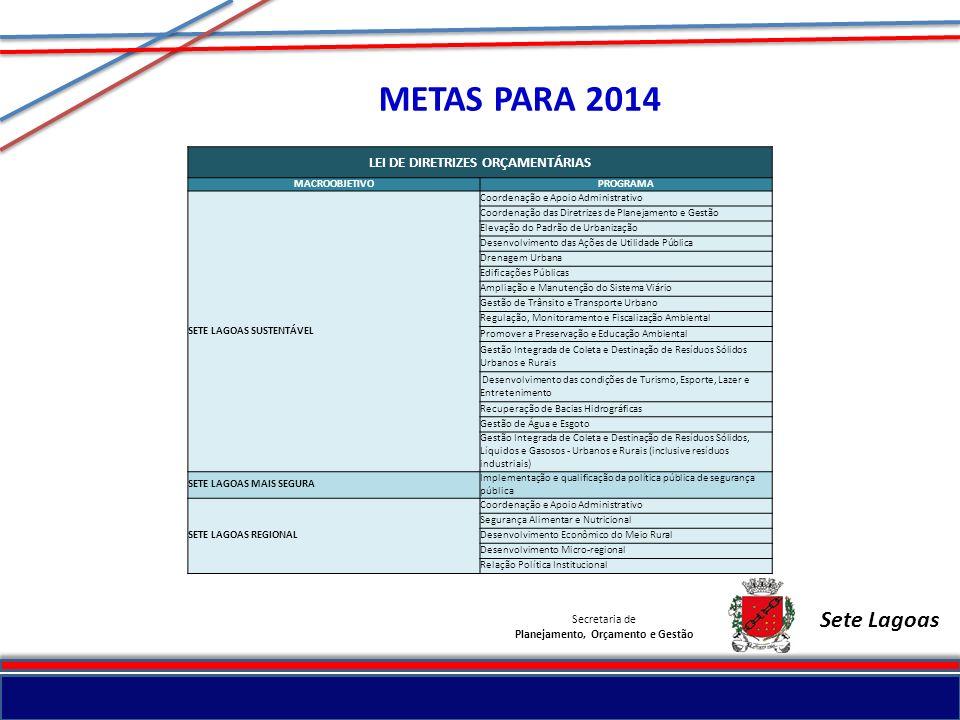 Secretaria de Planejamento, Orçamento e Gestão Sete Lagoas METAS PARA 2014 LEI DE DIRETRIZES ORÇAMENTÁRIAS MACROOBJETIVOPROGRAMA SETE LAGOAS SUSTENTÁV