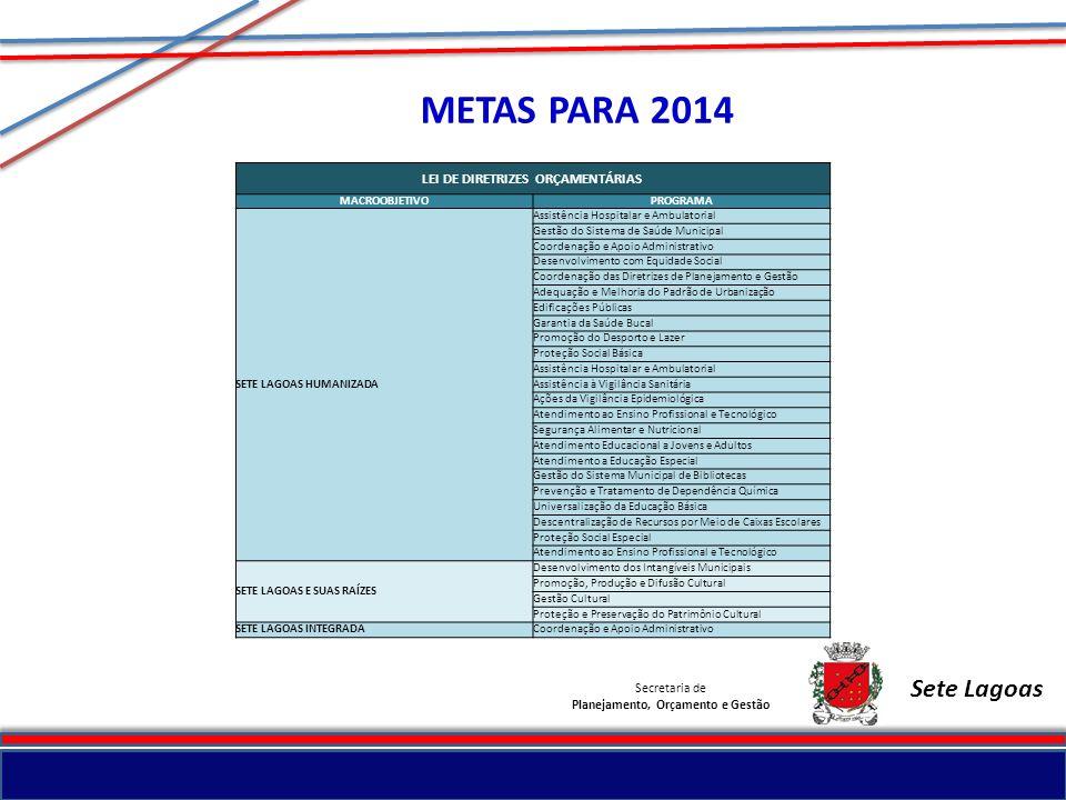 Secretaria de Planejamento, Orçamento e Gestão Sete Lagoas METAS PARA 2014 LEI DE DIRETRIZES ORÇAMENTÁRIAS MACROOBJETIVOPROGRAMA SETE LAGOAS HUMANIZAD