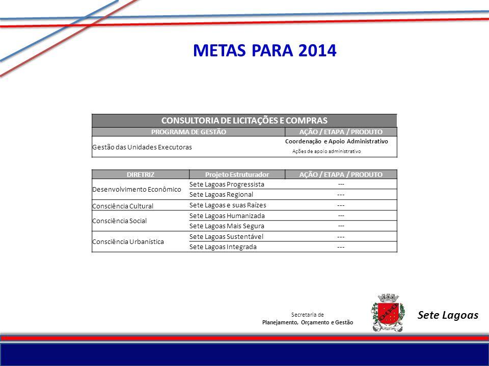 Secretaria de Planejamento, Orçamento e Gestão Sete Lagoas METAS PARA 2014 CONSULTORIA DE LICITAÇÕES E COMPRAS PROGRAMA DE GESTÃOAÇÃO / ETAPA / PRODUT