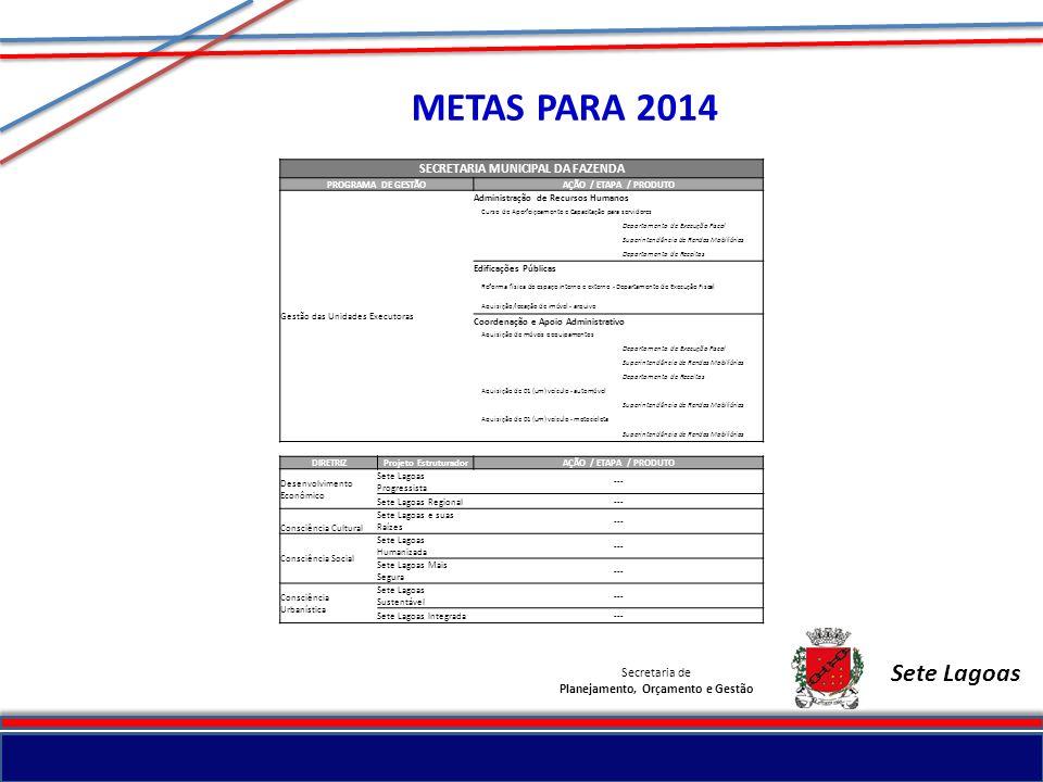 Secretaria de Planejamento, Orçamento e Gestão Sete Lagoas METAS PARA 2014 SECRETARIA MUNICIPAL DA FAZENDA PROGRAMA DE GESTÃOAÇÃO / ETAPA / PRODUTO Ge