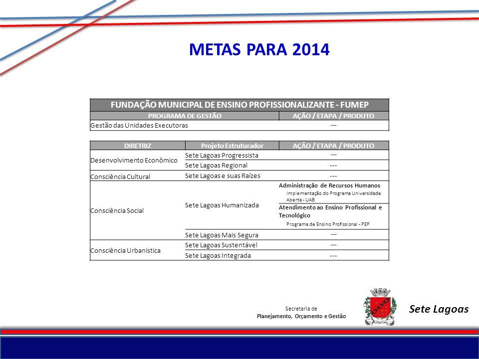 Secretaria de Planejamento, Orçamento e Gestão Sete Lagoas METAS PARA 2014 FUNDAÇÃO MUNICIPAL DE ENSINO PROFISSIONALIZANTE - FUMEP PROGRAMA DE GESTÃOA