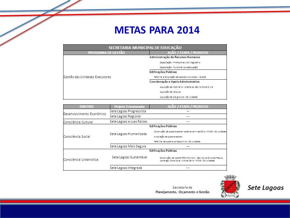 Secretaria de Planejamento, Orçamento e Gestão Sete Lagoas METAS PARA 2014 SECRETARIA MUNICIPAL DE EDUCAÇÃO PROGRAMA DE GESTÃOAÇÃO / ETAPA / PRODUTO G