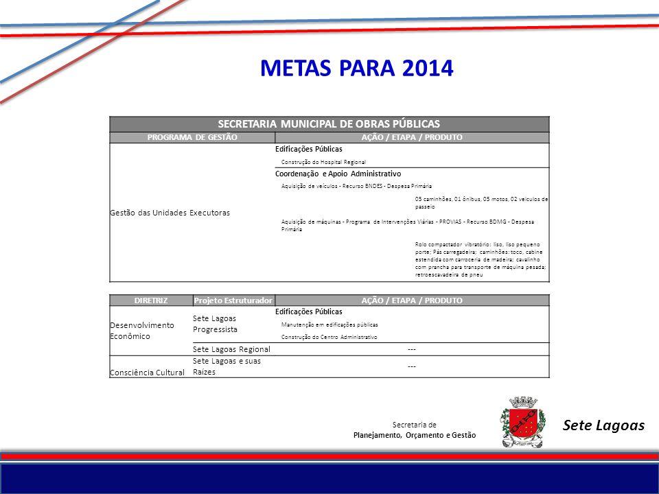 Secretaria de Planejamento, Orçamento e Gestão Sete Lagoas METAS PARA 2014 SECRETARIA MUNICIPAL DE OBRAS PÚBLICAS PROGRAMA DE GESTÃOAÇÃO / ETAPA / PRO