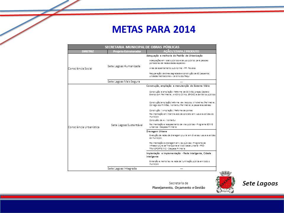 Secretaria de Planejamento, Orçamento e Gestão Sete Lagoas METAS PARA 2014 SECRETARIA MUNICIPAL DE OBRAS PÚBLICAS DIRETRIZProjeto EstruturadorAÇÃO / E