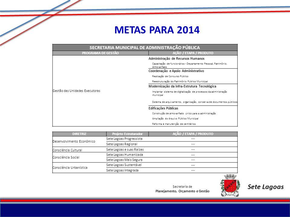 Secretaria de Planejamento, Orçamento e Gestão Sete Lagoas METAS PARA 2014 SECRETARIA MUNICIPAL DE ADMINISTRAÇÃO PÚBLICA PROGRAMA DE GESTÃOAÇÃO / ETAP