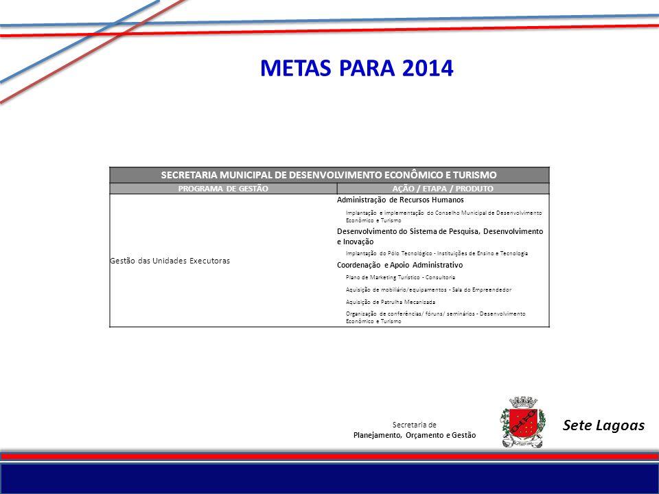 Secretaria de Planejamento, Orçamento e Gestão Sete Lagoas METAS PARA 2014 SECRETARIA MUNICIPAL DE DESENVOLVIMENTO ECONÔMICO E TURISMO PROGRAMA DE GES