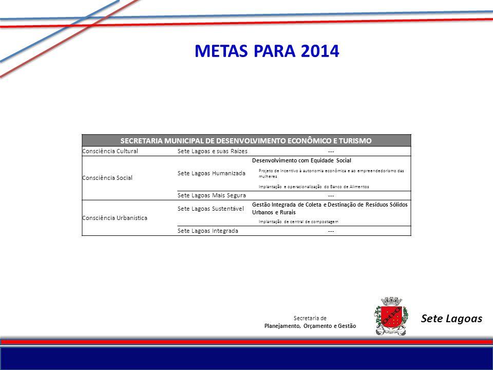Secretaria de Planejamento, Orçamento e Gestão Sete Lagoas METAS PARA 2014 SECRETARIA MUNICIPAL DE DESENVOLVIMENTO ECONÔMICO E TURISMO Consciência Cul