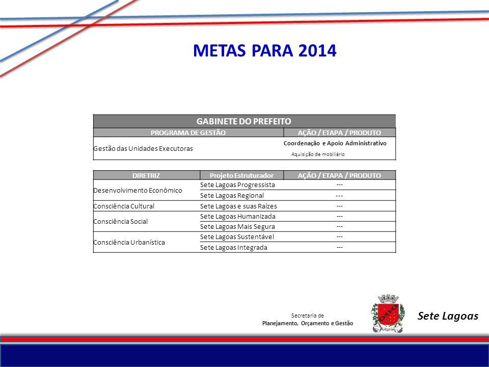 Secretaria de Planejamento, Orçamento e Gestão Sete Lagoas METAS PARA 2014 GABINETE DO PREFEITO PROGRAMA DE GESTÃOAÇÃO / ETAPA / PRODUTO Gestão das Un