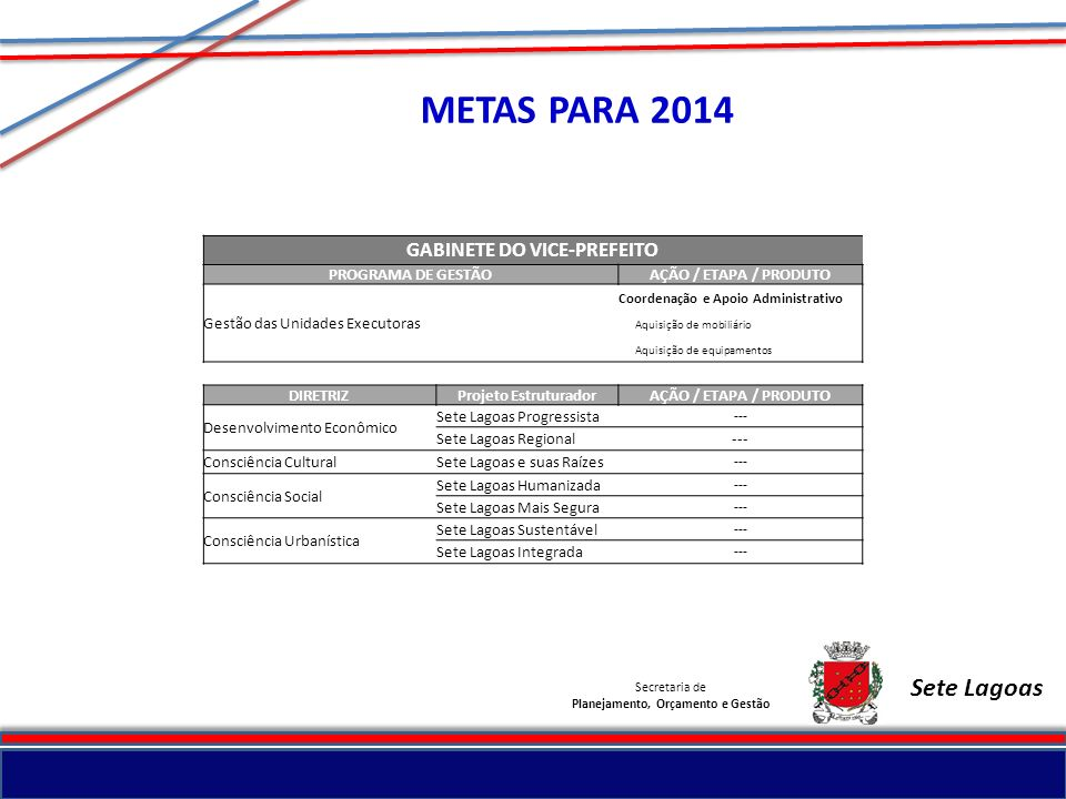 Secretaria de Planejamento, Orçamento e Gestão Sete Lagoas METAS PARA 2014 GABINETE DO VICE-PREFEITO PROGRAMA DE GESTÃOAÇÃO / ETAPA / PRODUTO Gestão d