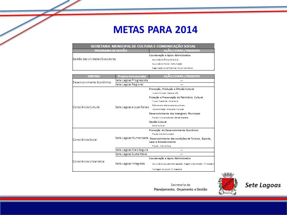 Secretaria de Planejamento, Orçamento e Gestão Sete Lagoas METAS PARA 2014 SECRETARIA MUNICIPAL DE CULTURA E COMUNICAÇÃO SOCIAL PROGRAMA DE GESTÃOAÇÃO