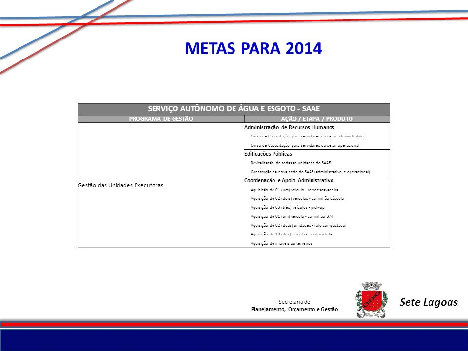 Secretaria de Planejamento, Orçamento e Gestão Sete Lagoas METAS PARA 2014 SERVIÇO AUTÔNOMO DE ÁGUA E ESGOTO - SAAE PROGRAMA DE GESTÃOAÇÃO / ETAPA / P