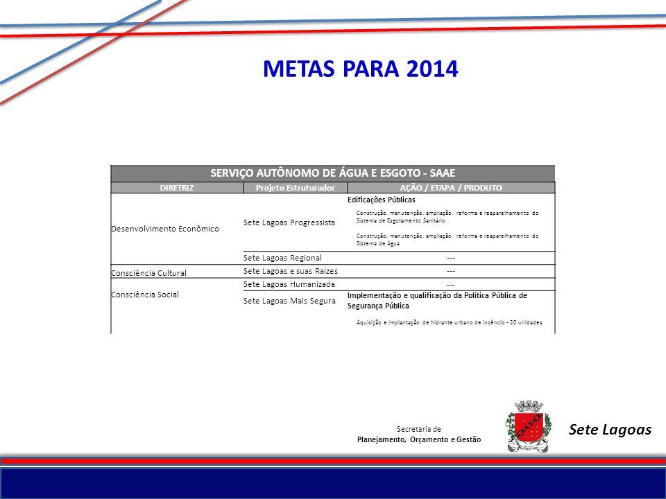 Secretaria de Planejamento, Orçamento e Gestão Sete Lagoas METAS PARA 2014 SERVIÇO AUTÔNOMO DE ÁGUA E ESGOTO - SAAE DIRETRIZProjeto EstruturadorAÇÃO /